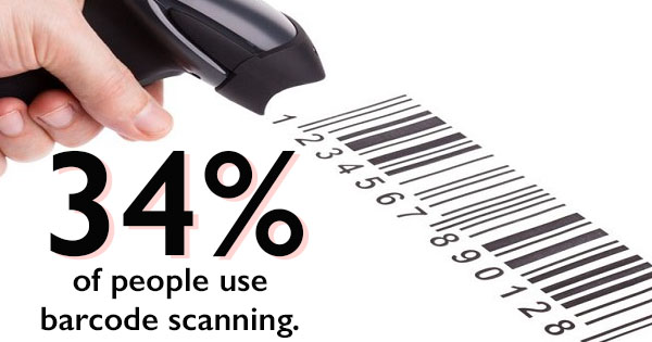 What do ID Scanners Actually Detect? - PDI